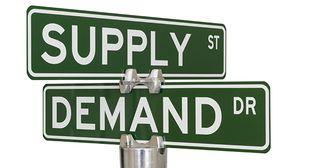 Supply-Demand
